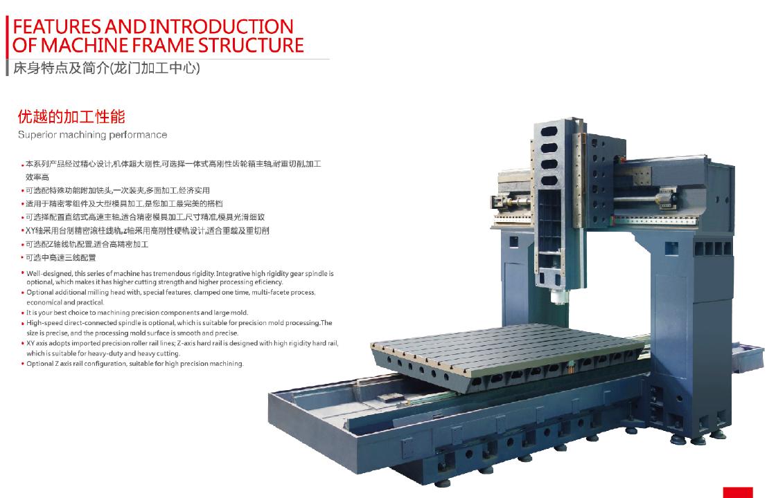 龙门加工中心GM5022 GM3025 GM4025 GM5025 GM6036R(图3)